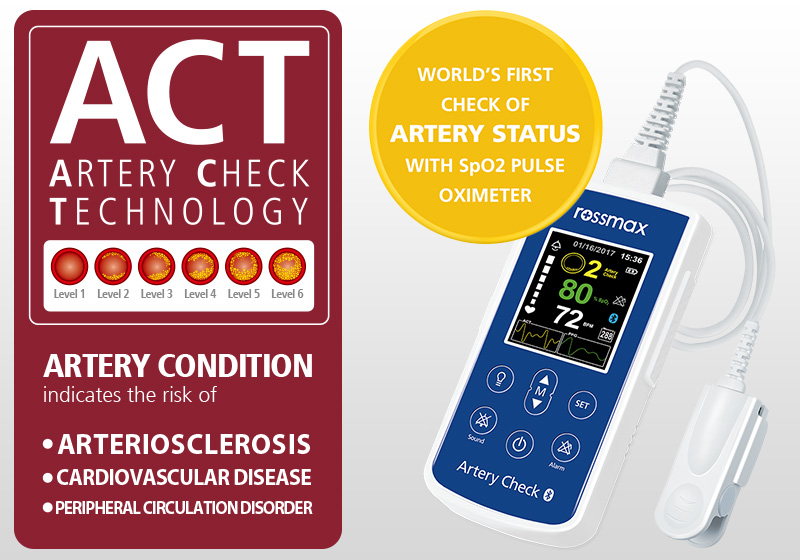 ACT Technology Pulse Oximeter
